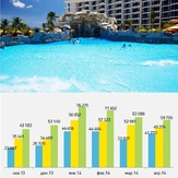 Centara Grand West Sands Resort & Villas Phuket_graph.jpg